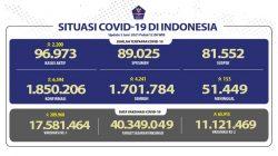tabel sebaran corona indonesia